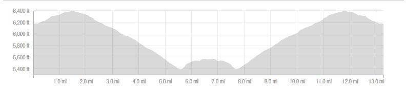 half-marathon-elevation